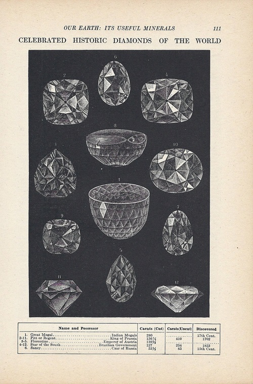 Famous rare diamonds of the world